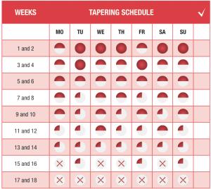 Dr Tannenbaum's 18 week Benzodiapapinne DETOX schedule.