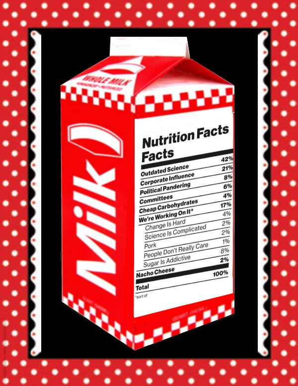 Sibylesque Milk Carton nutrition 2
